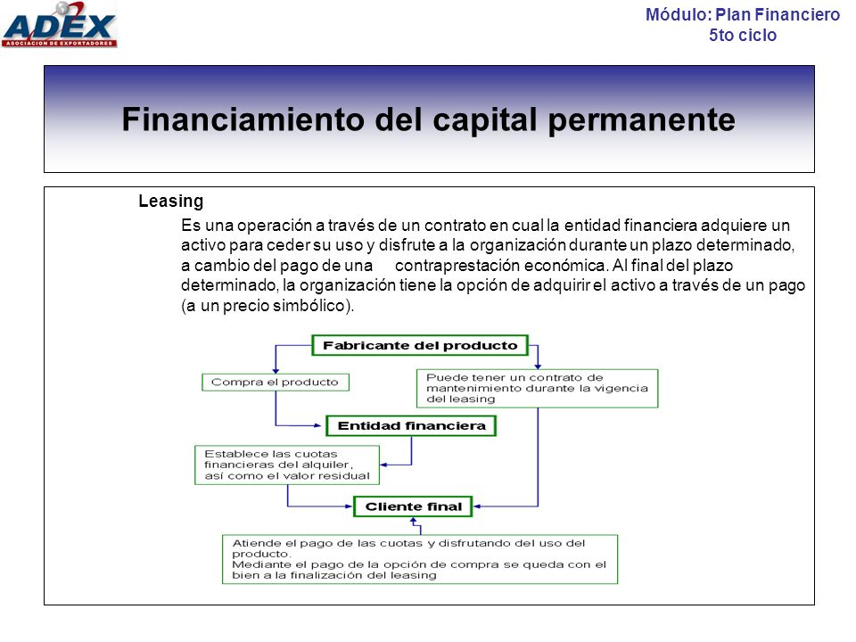 Financiamiento del capital permanente