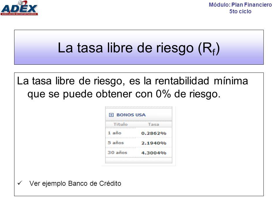 La tasa libre de riesgo (Rf)