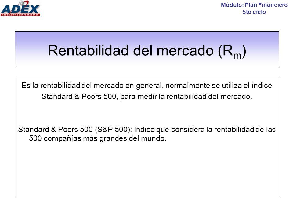 Rentabilidad del mercado (Rm)