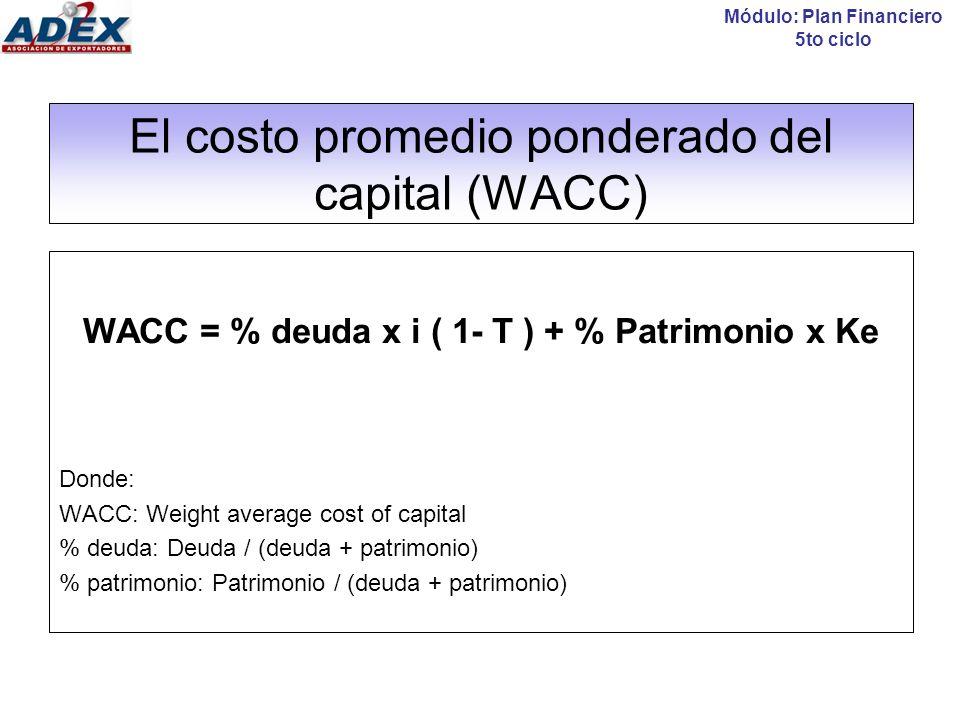 El costo promedio ponderado del capital (WACC)