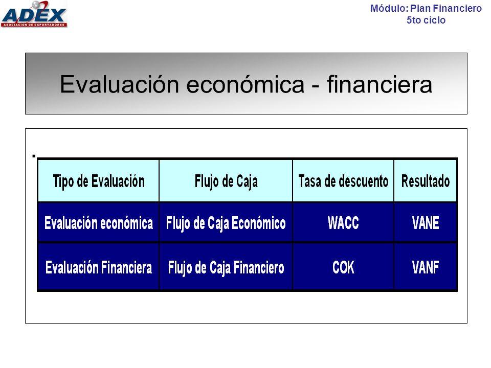 Evaluación económica - financiera