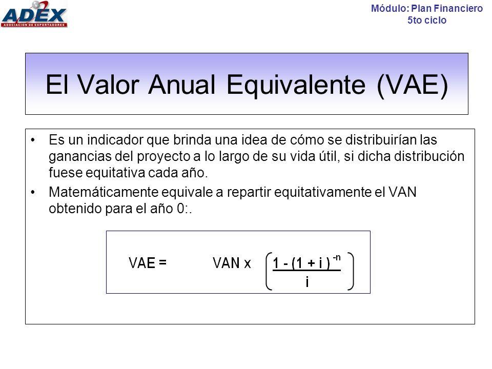 El Valor Anual Equivalente (VAE)