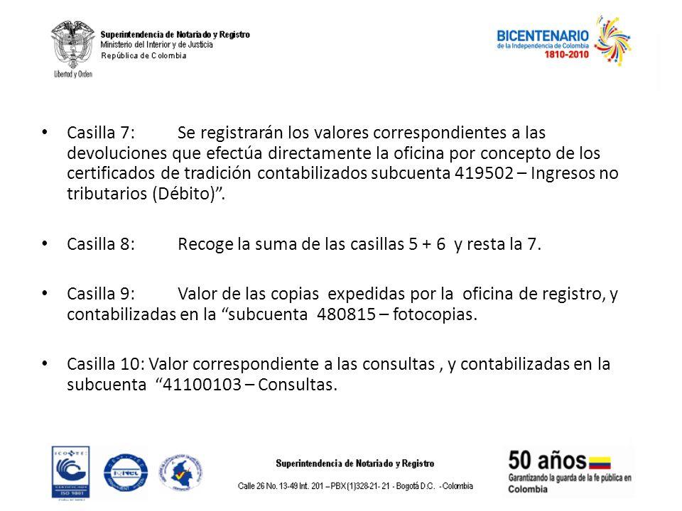 Casilla 7: Se registrarán los valores correspondientes a las devoluciones que efectúa directamente la oficina por concepto de los certificados de tradición contabilizados subcuenta 419502 – Ingresos no tributarios (Débito) .