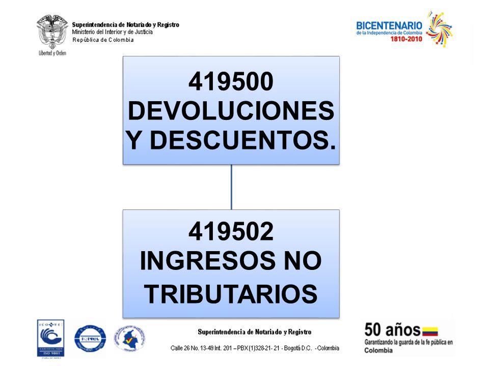 DEVOLUCIONES Y DESCUENTOS.