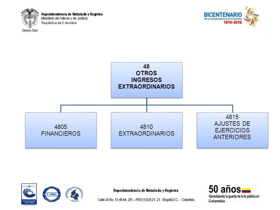 48 OTROS INGRESOS EXTRAORDINARIOS 4805 FINANCIEROS 4810 4815 AJUSTES DE EJERCICIOS ANTERIORES