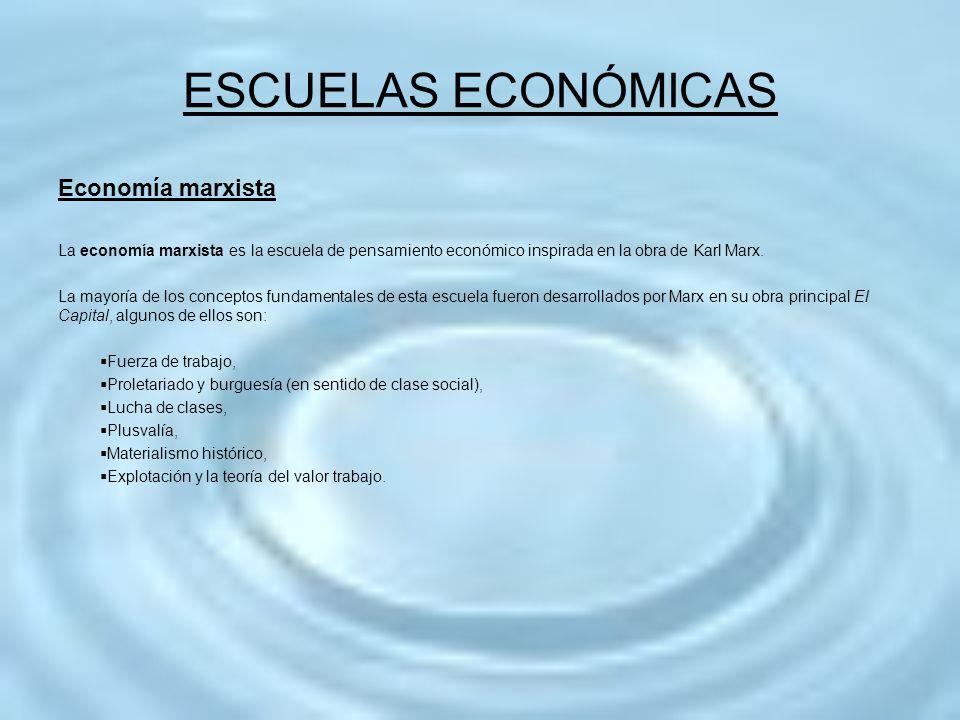 ESCUELAS ECONÓMICAS Economía marxista