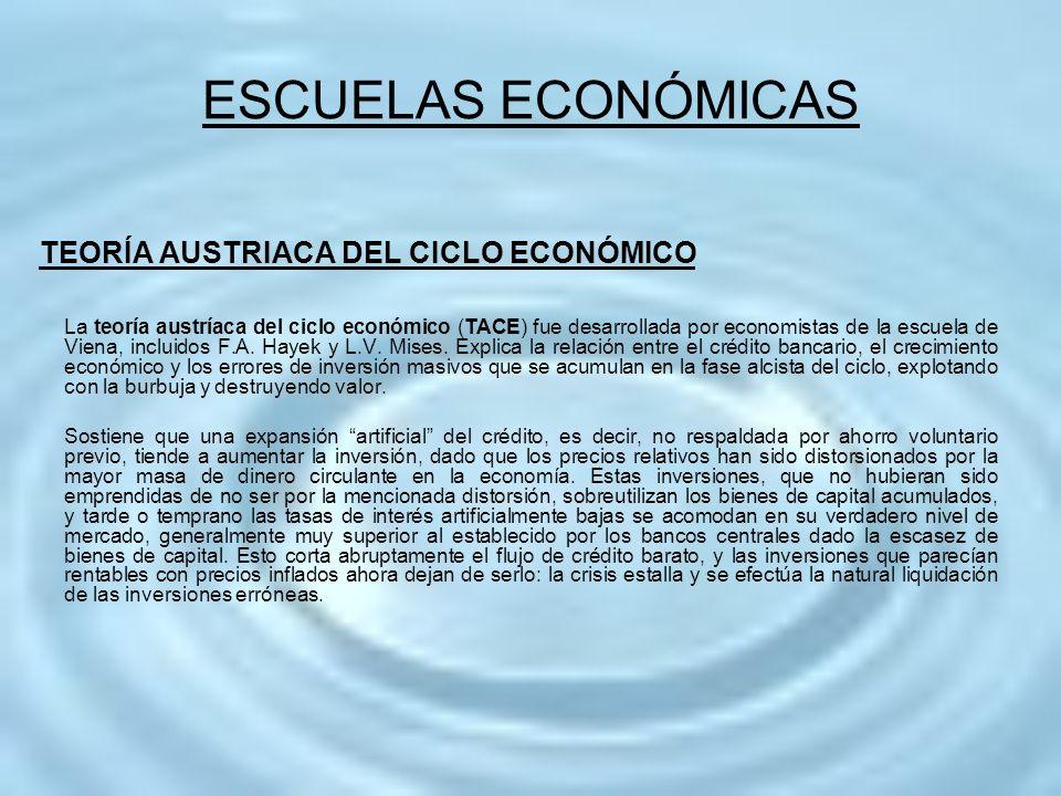 TEORÍA AUSTRIACA DEL CICLO ECONÓMICO