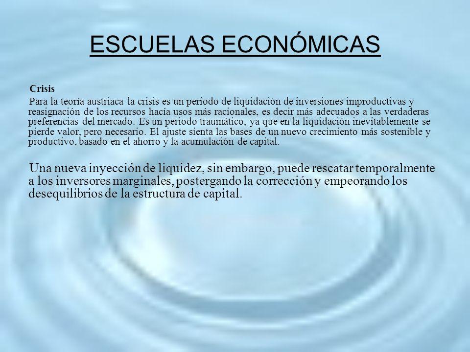 ESCUELAS ECONÓMICAS Crisis.