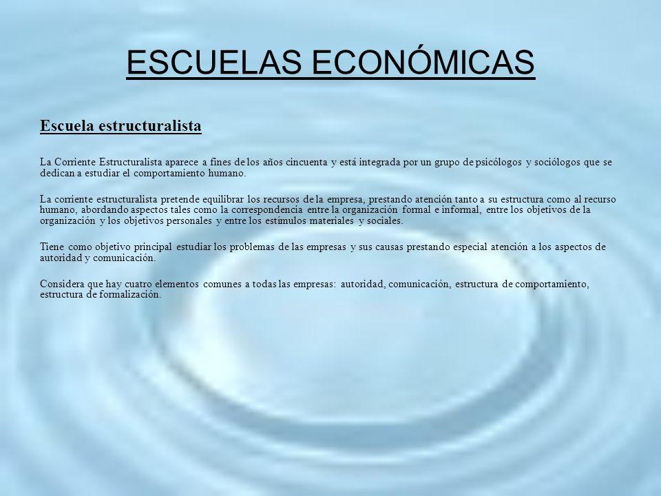 ESCUELAS ECONÓMICAS Escuela estructuralista