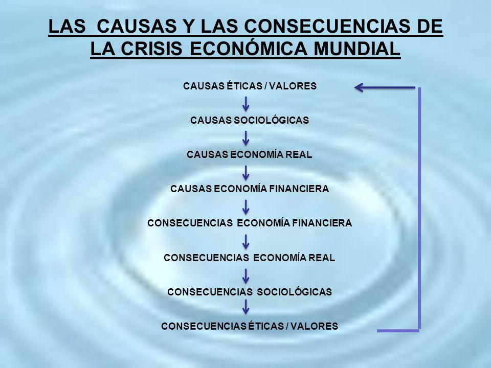 LAS CAUSAS Y LAS CONSECUENCIAS DE LA CRISIS ECONÓMICA MUNDIAL