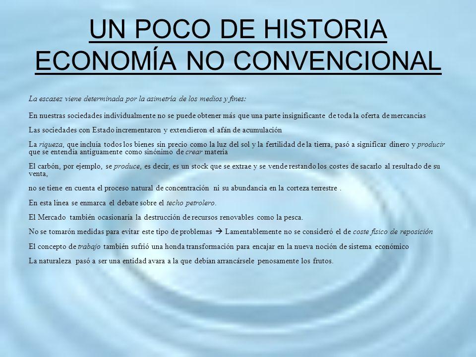 UN POCO DE HISTORIA ECONOMÍA NO CONVENCIONAL