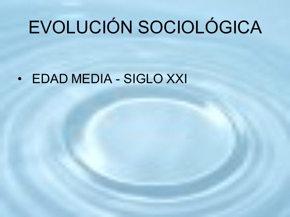 EVOLUCIÓN SOCIOLÓGICA