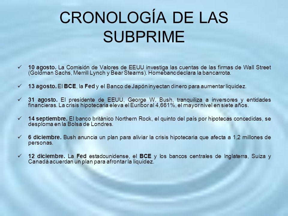 CRONOLOGÍA DE LAS SUBPRIME