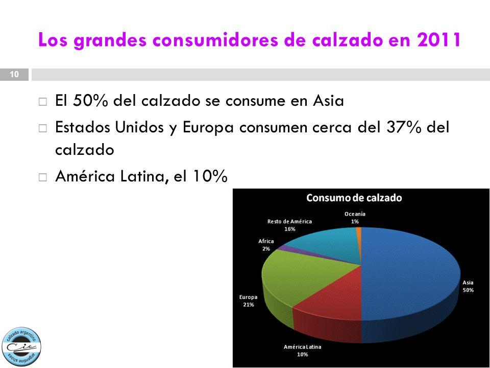 Los grandes consumidores de calzado en 2011