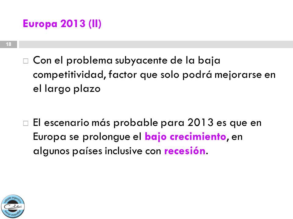 Europa 2013 (II) Con el problema subyacente de la baja competitividad, factor que solo podrá mejorarse en el largo plazo.