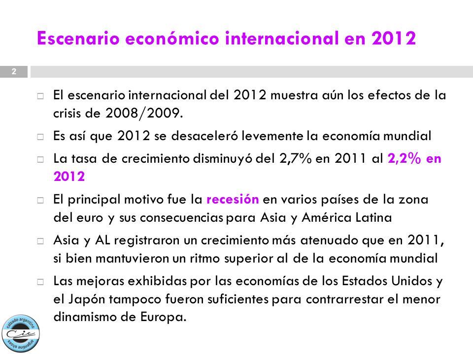 Escenario económico internacional en 2012