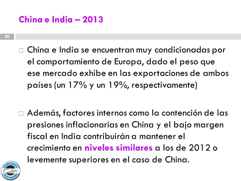 China e India – 2013