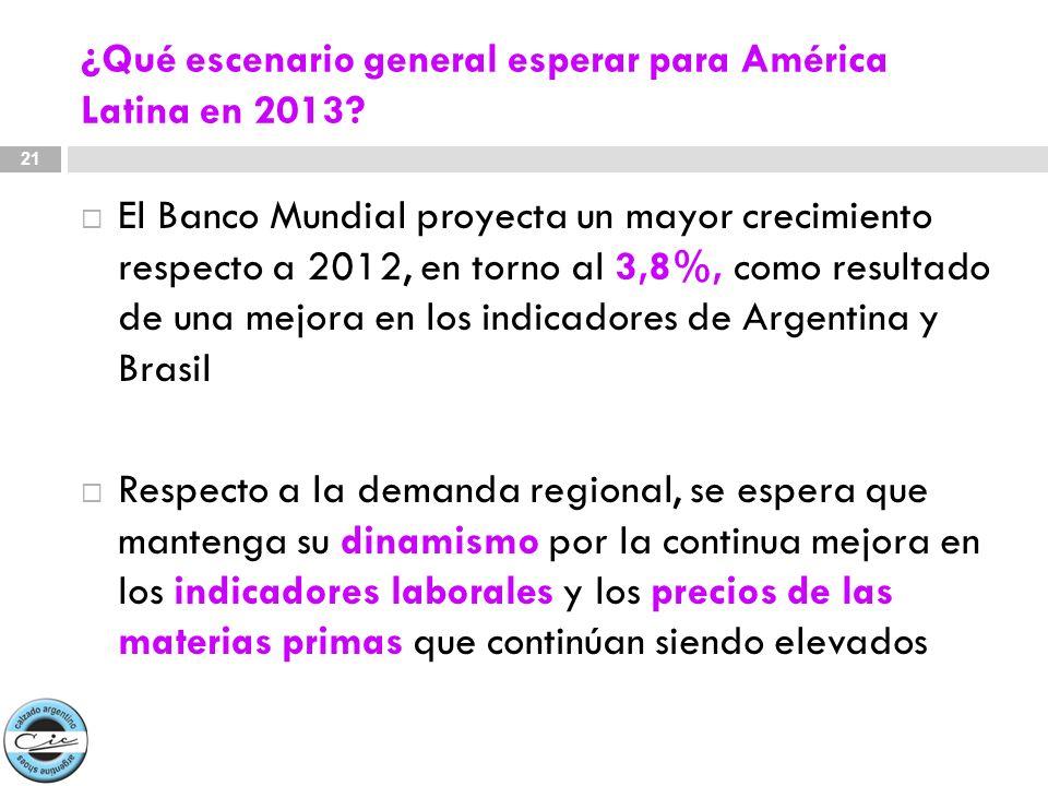 ¿Qué escenario general esperar para América Latina en 2013