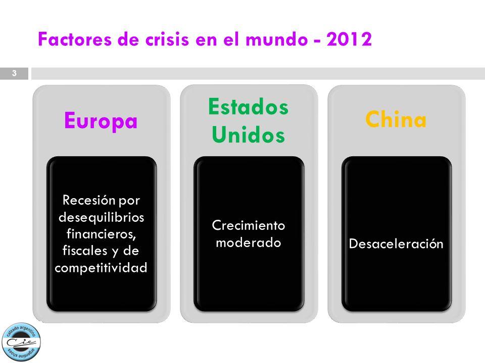 Factores de crisis en el mundo - 2012