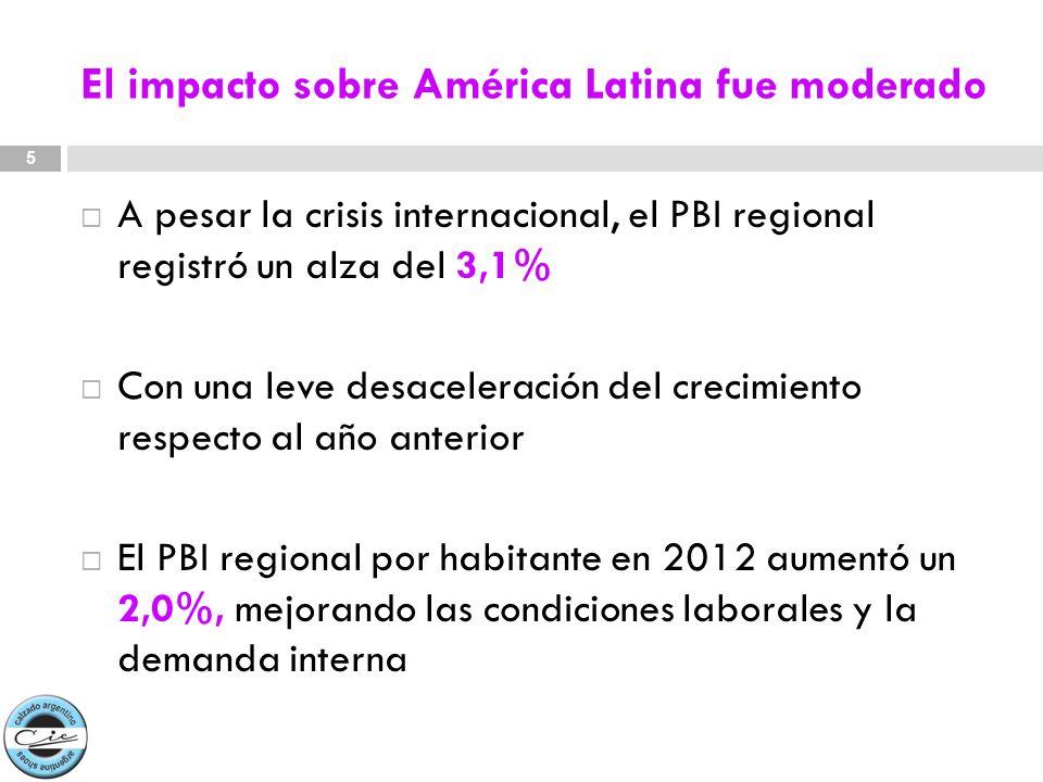 El impacto sobre América Latina fue moderado