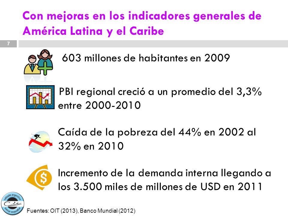 Con mejoras en los indicadores generales de América Latina y el Caribe