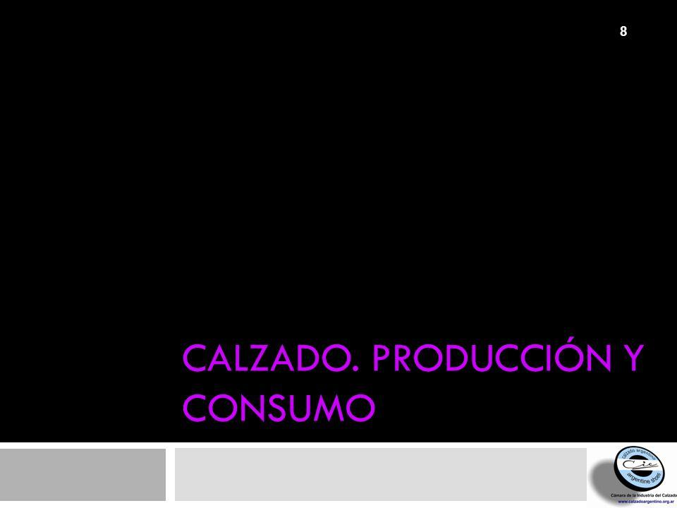 Calzado. Producción y consumo