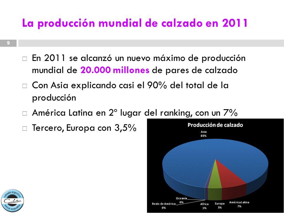 La producción mundial de calzado en 2011