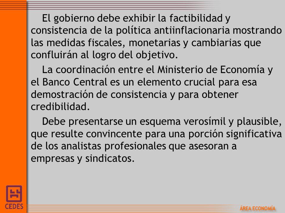 El gobierno debe exhibir la factibilidad y consistencia de la política antiinflacionaria mostrando las medidas fiscales, monetarias y cambiarias que confluirán al logro del objetivo.