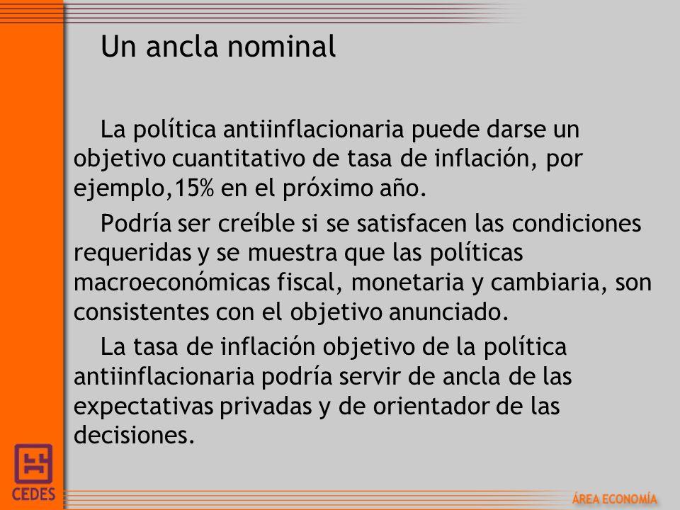 Un ancla nominal La política antiinflacionaria puede darse un objetivo cuantitativo de tasa de inflación, por ejemplo,15% en el próximo año.