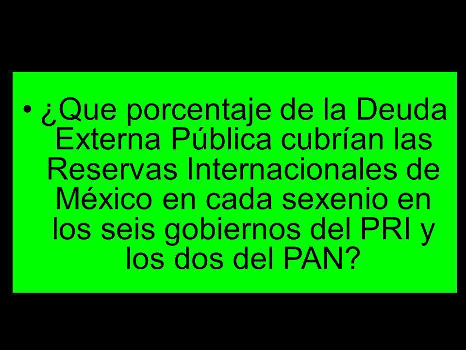 ¿Que porcentaje de la Deuda Externa Pública cubrían las Reservas Internacionales de México en cada sexenio en los seis gobiernos del PRI y los dos del PAN