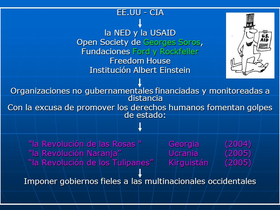 Open Society de Georges Soros, Fundaciones Ford y Rockfeller