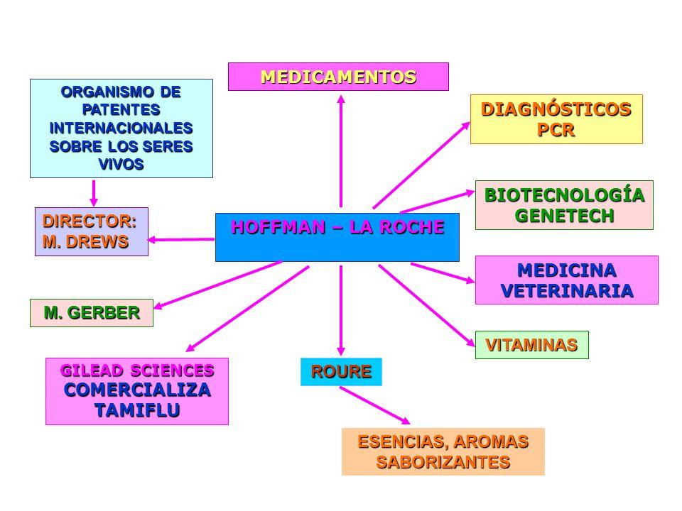 BIOTECNOLOGÍA GENETECH