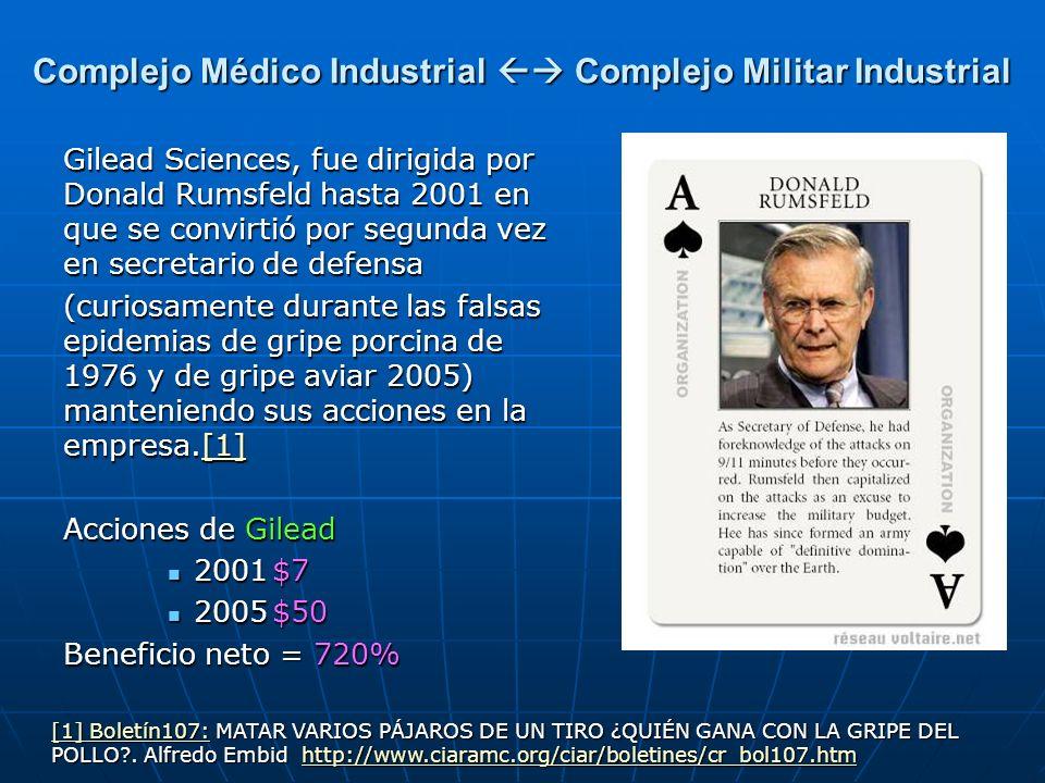 Complejo Médico Industrial  Complejo Militar Industrial