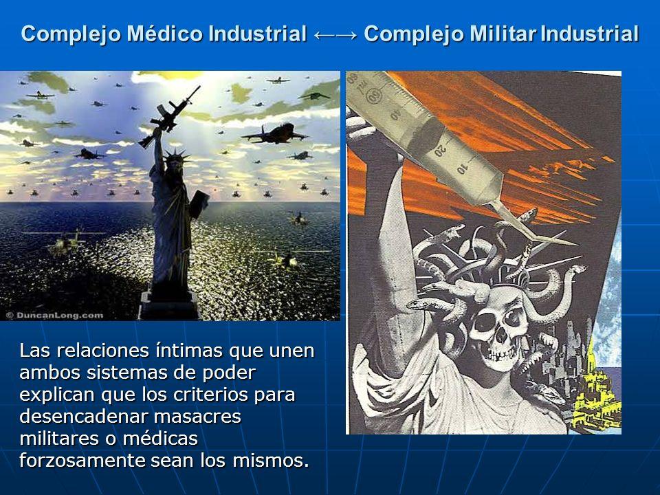 Complejo Médico Industrial ←→ Complejo Militar Industrial