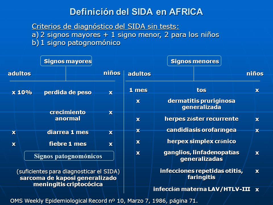 Definición del SIDA en AFRICA