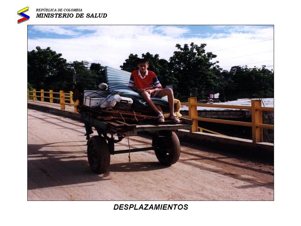 REPÚBLICA DE COLOMBIA MINISTERIO DE SALUD DESPLAZAMIENTOS