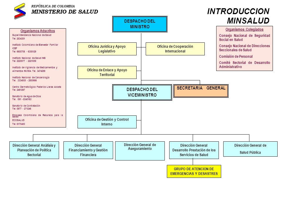 MINSALUD INTRODUCCION MINISTERIO DE SALUD DESPACHO DEL MINISTRO
