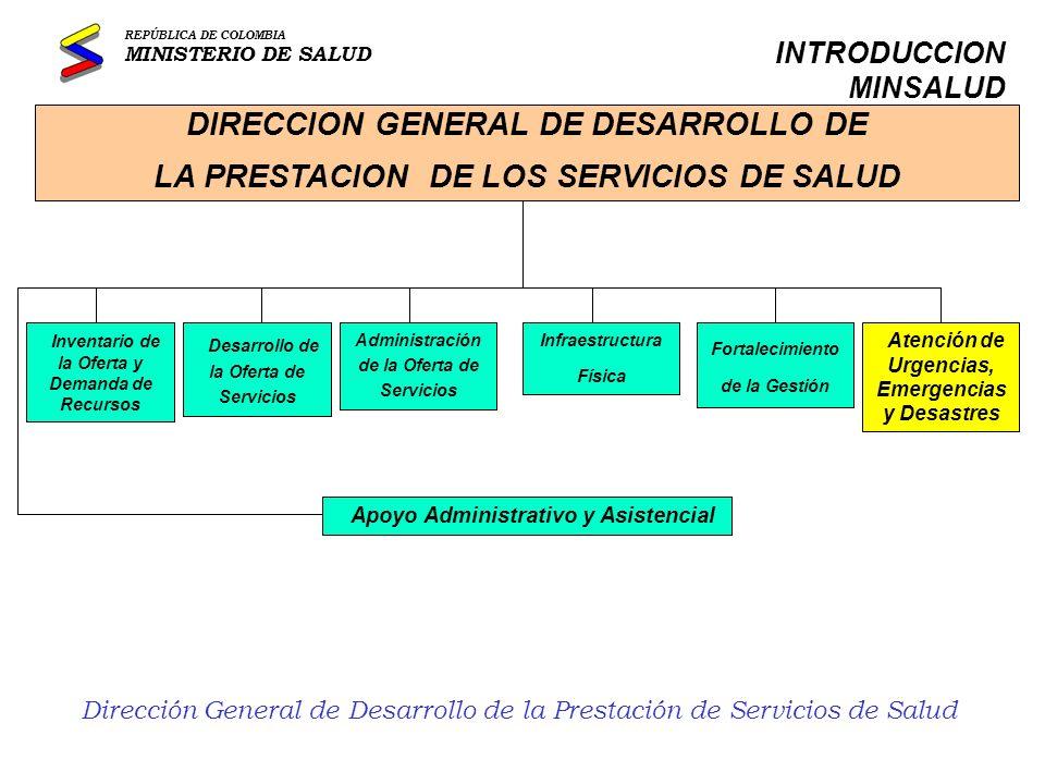 DIRECCION GENERAL DE DESARROLLO DE