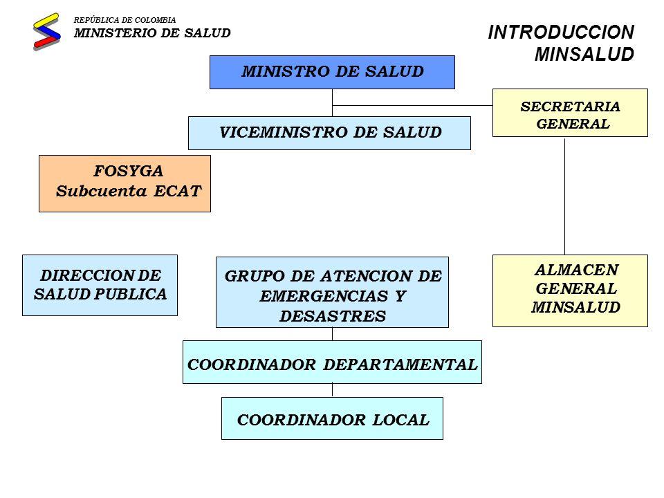 MINSALUD MINISTRO DE SALUD VICEMINISTRO DE SALUD FOSYGA Subcuenta ECAT
