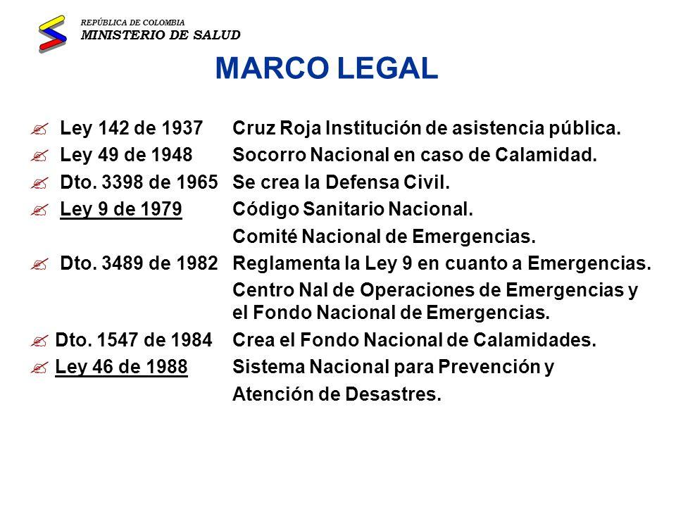 REPÚBLICA DE COLOMBIA MINISTERIO DE SALUD. MARCO LEGAL. Ley 142 de 1937 Cruz Roja Institución de asistencia pública.