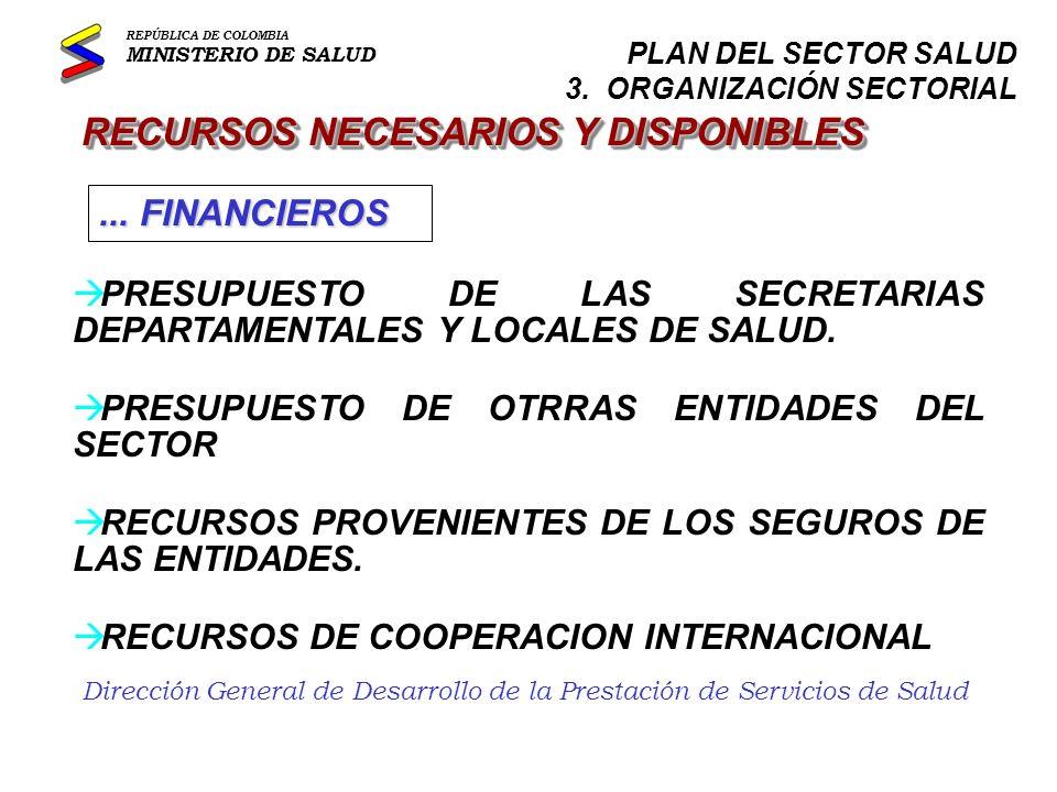 Dirección General de Desarrollo de la Prestación de Servicios de Salud