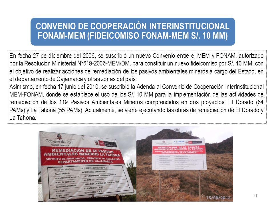 CONVENIO DE COOPERACIÓN INTERINSTITUCIONAL FONAM-MEM (FIDEICOMISO FONAM-MEM S/. 10 MM)