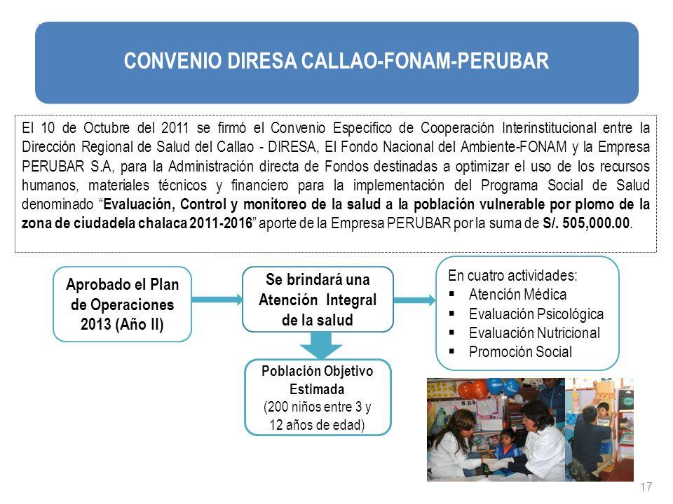CONVENIO DIRESA CALLAO-FONAM-PERUBAR