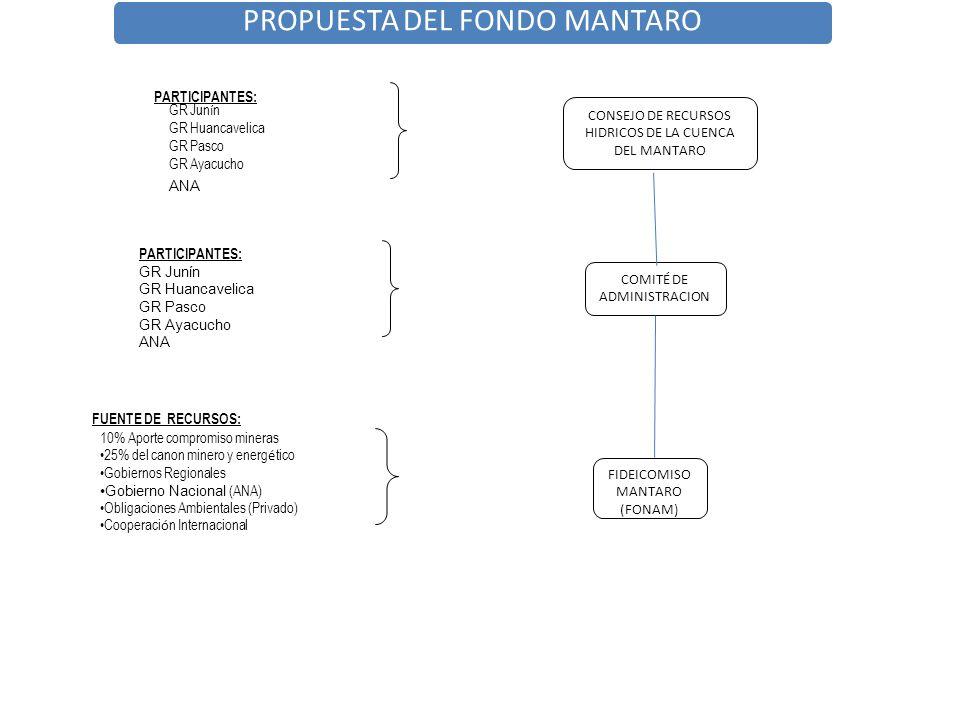 PROPUESTA DEL FONDO MANTARO