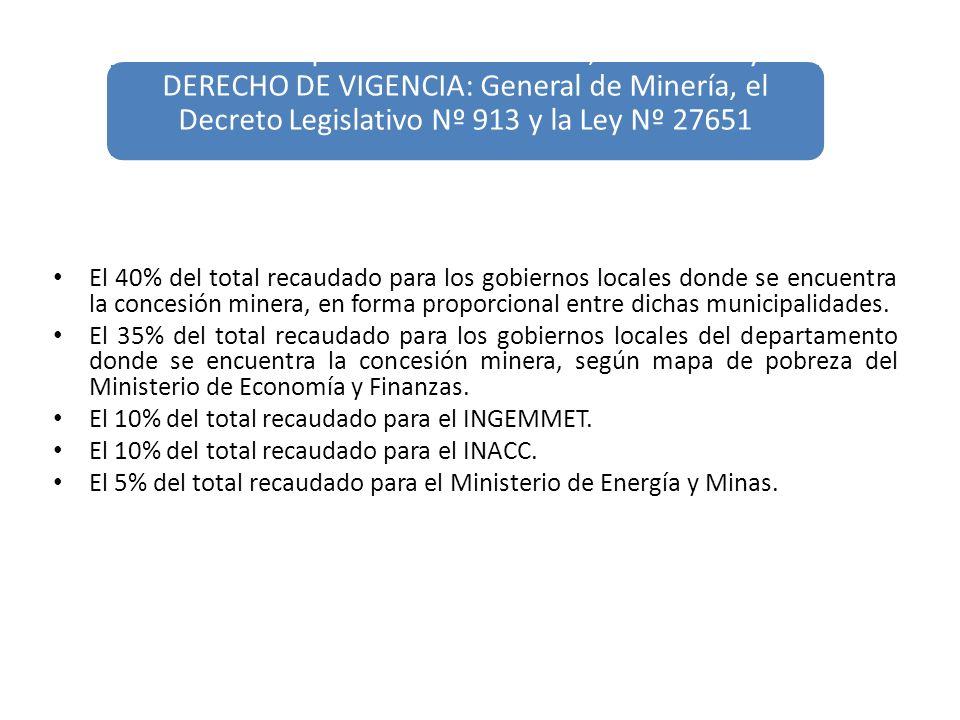 Decreto Supremo Nº 014-92-EM, Texto ÚnLey DERECHO DE VIGENCIA: General de Minería, el Decreto Legislativo Nº 913 y la Ley Nº 27651