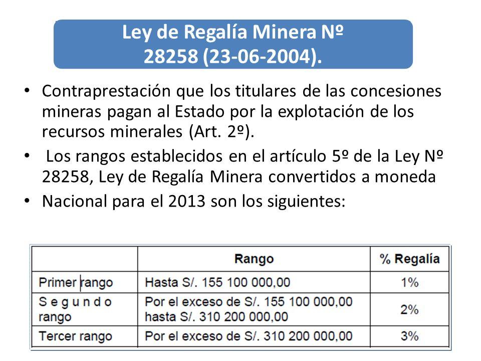 Ley de Regalía Minera Nº