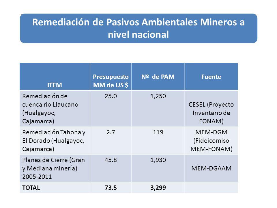 Remediación de Pasivos Ambientales Mineros a nivel nacional
