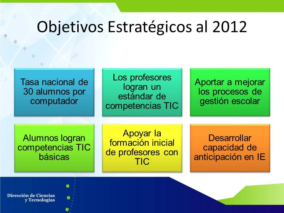 Objetivos Estratégicos al 2012