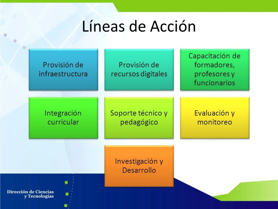 Líneas de Acción Provisión de infraestructura