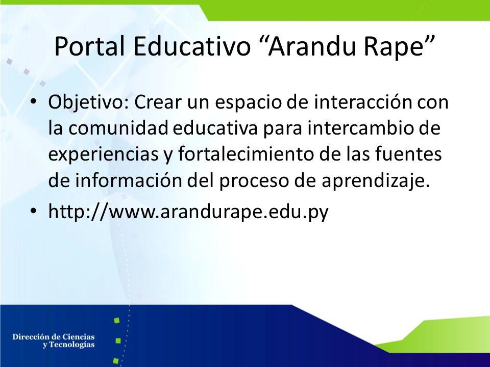 Portal Educativo Arandu Rape